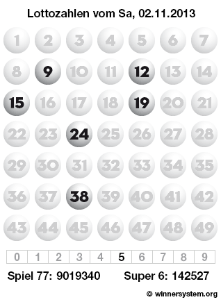 Lottozahlen vom 02.11.2013 als Tippmuster