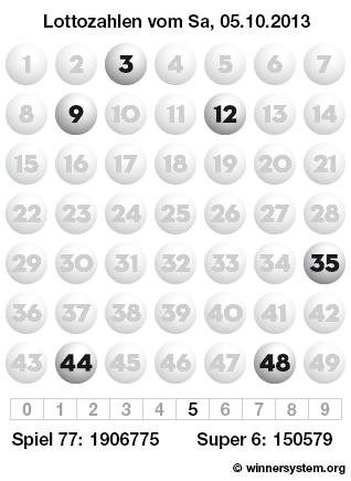 Lottozahlen vom 05.10.2013 als Tippmuster