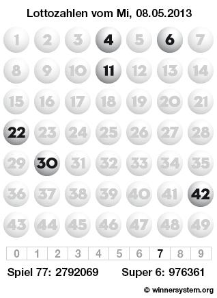 Lottozahlen vom 08.05.2013 als Tippmuster