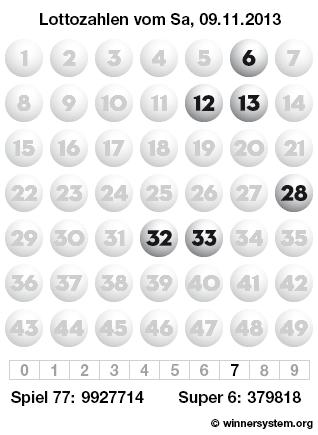 Lottozahlen vom 09.11.2013 als Tippmuster