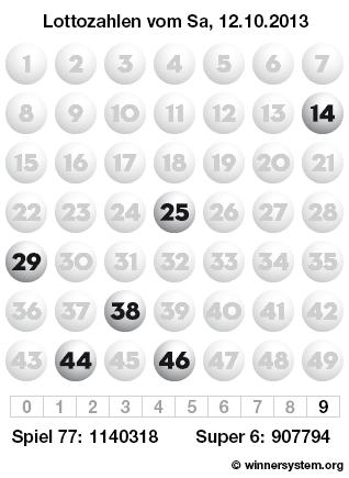 Lottozahlen vom 12.10.2013 als Tippmuster