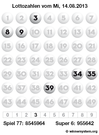 Lottozahlen vom 14.08.2013 als Tippmuster