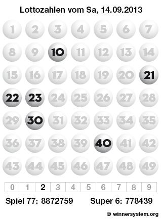 Lottozahlen vom 14.09.2013 als Tippmuster