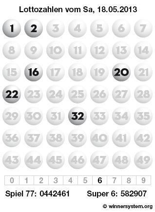 Lottozahlen vom 18.05.2013 als Tippmuster