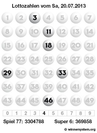 Lottozahlen vom 20.07.2013 als Tippmuster