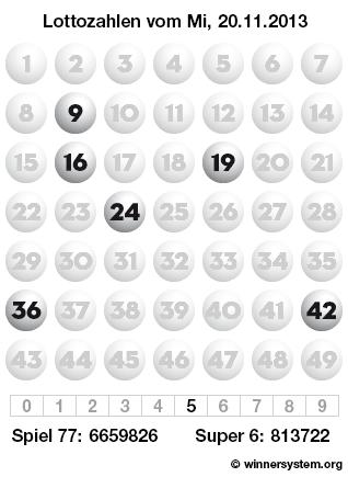 Lottozahlen vom 20.11.2013 als Tippmuster