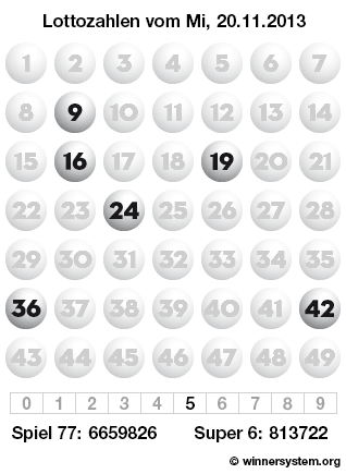 Lottoregeln