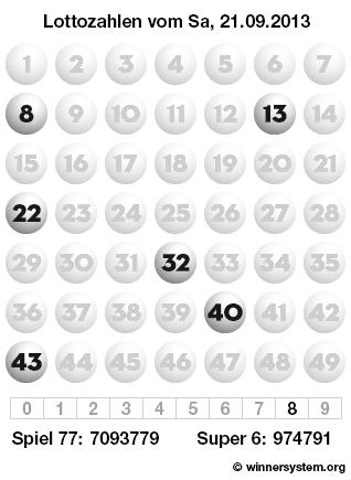 Lottozahlen vom 21.09.2013 als Tippmuster