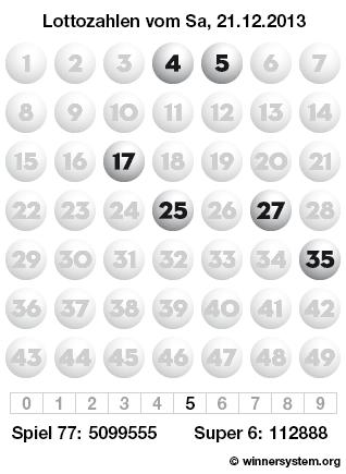 Lottozahlen vom 21.12.2013 als Tippmuster