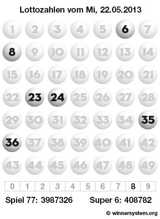 Lottozahlen vom 22.05.2013 als Tippmuster