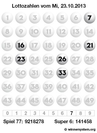 Lottozahlen vom 23.10.2013 als Tippmuster