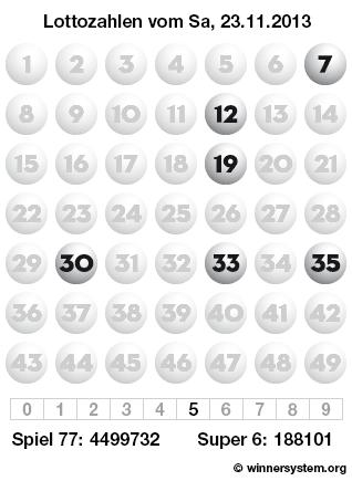 Lottozahlen vom 23.11.2013 als Tippmuster
