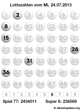 Lottozahlen vom 24.07.2013 als Tippmuster