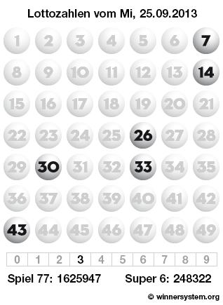Lottozahlen vom 25.09.2013 als Tippmuster
