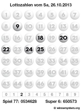 Lottozahlen vom 26.10.2013 als Tippmuster