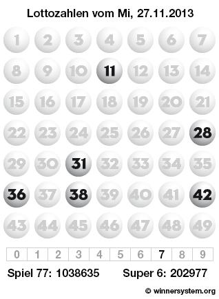 Lottozahlen vom 27.11.2013 als Tippmuster