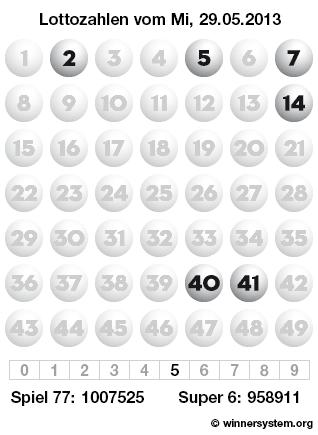 Lottozahlen vom 29.05.2013 als Tippmuster