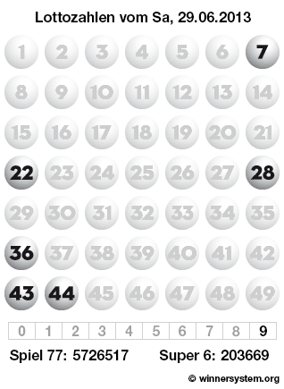 lottozahlen muster