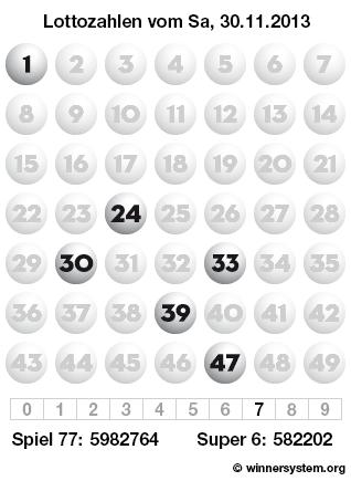 Lottozahlen vom 30.11.2013 als Tippmuster