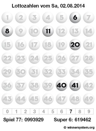 Lottozahlen vom 02.08.2014 als Tippmuster