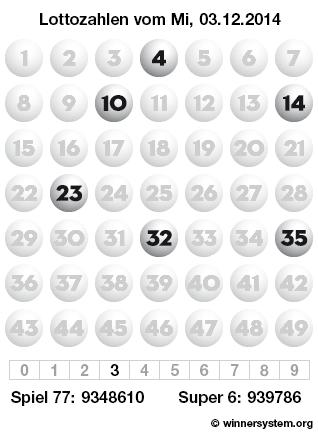 Lottozahlen vom 03.12.2014 als Tippmuster