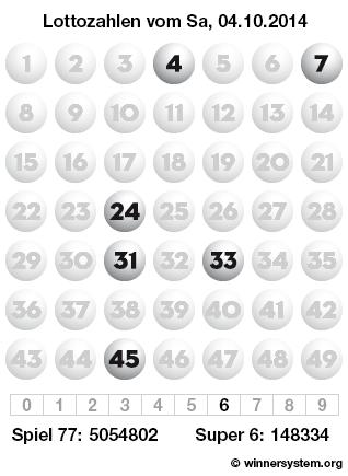 Lottozahlen vom 04.10.2014 als Tippmuster