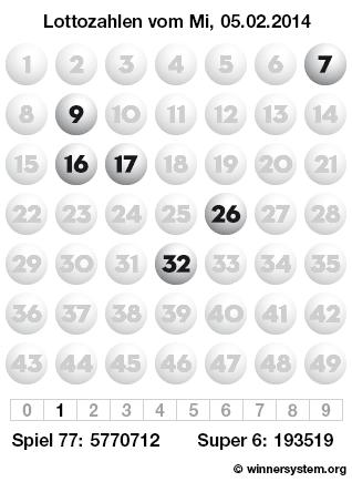 Lottozahlen vom 05.02.2014 als Tippmuster