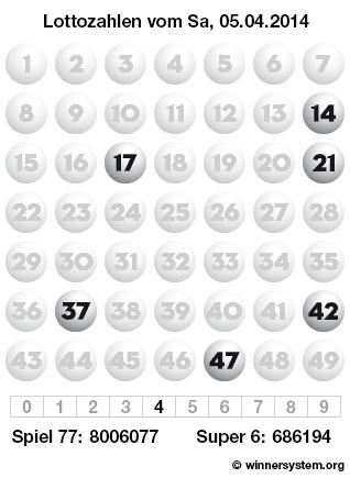 Lottozahlen vom 05.04.2014 als Tippmuster