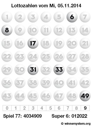 Lottozahlen vom 05.11.2014 als Tippmuster