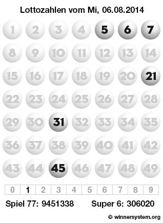 Lottozahlen vom 06.08.2014 als Tippmuster