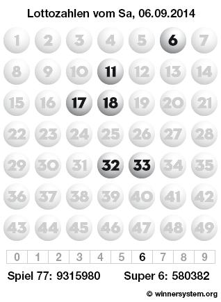 Lottozahlen vom 06.09.2014 als Tippmuster