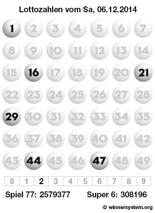 Lottozahlen vom 06.12.2014 als Tippmuster