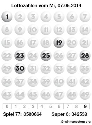 Lottozahlen vom 07.05.2014 als Tippmuster