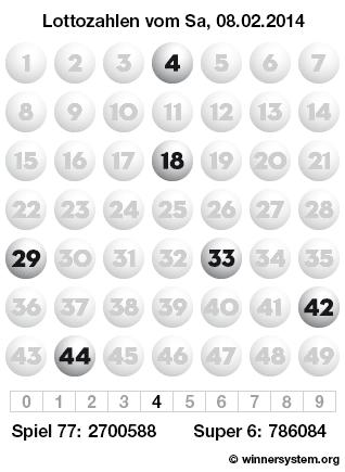 Lottozahlen vom 08.02.2014 als Tippmuster