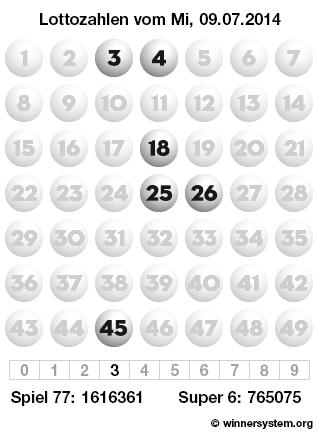 Lottozahlen vom 09.07.2014 als Tippmuster