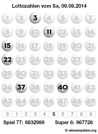 Lottozahlen vom 09.08.2014 als Tippmuster