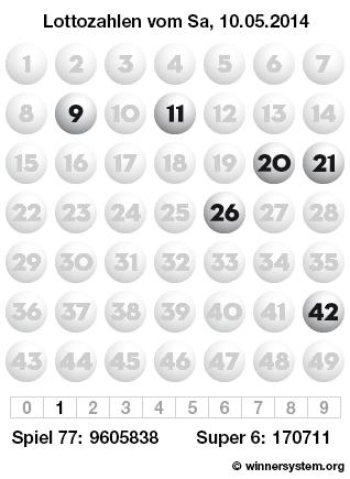 Lottozahlen vom 10.05.2014 als Tippmuster