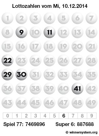 Lottozahlen vom 10.12.2014 als Tippmuster
