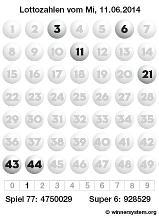 Lottozahlen vom 11.06.2014 als Tippmuster