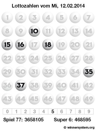 Lottozahlen vom 12.02.2014 als Tippmuster