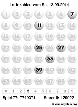 Lottozahlen vom 13.09.2014 als Tippmuster