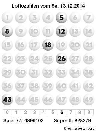 Lottozahlen vom 13.12.2014 als Tippmuster