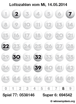 Lottozahlen Mittwoch, 14.05.2014 (Lotto Archiv)