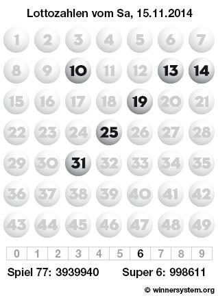 Lottozahlen vom 15.11.2014 als Tippmuster