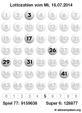 Lottozahlen vom 16.07.2014 als Tippmuster