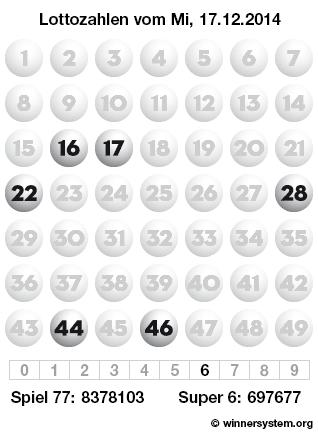 Lottozahlen vom 17.12.2014 als Tippmuster