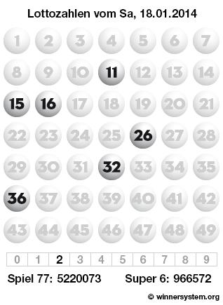Lottozahlen vom 18.01.2014 als Tippmuster