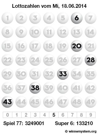 Lottozahlen vom 18.06.2014 als Tippmuster