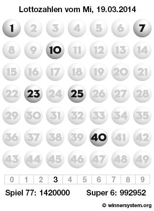 Lottozahlen vom 19.03.2014 als Tippmuster