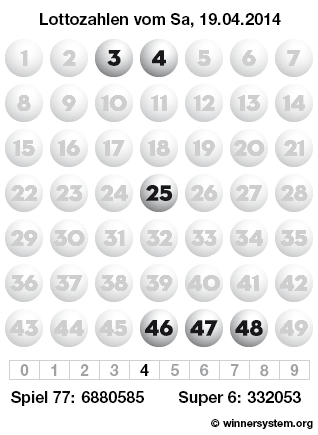 Lottozahlen vom 19.04.2014 als Tippmuster